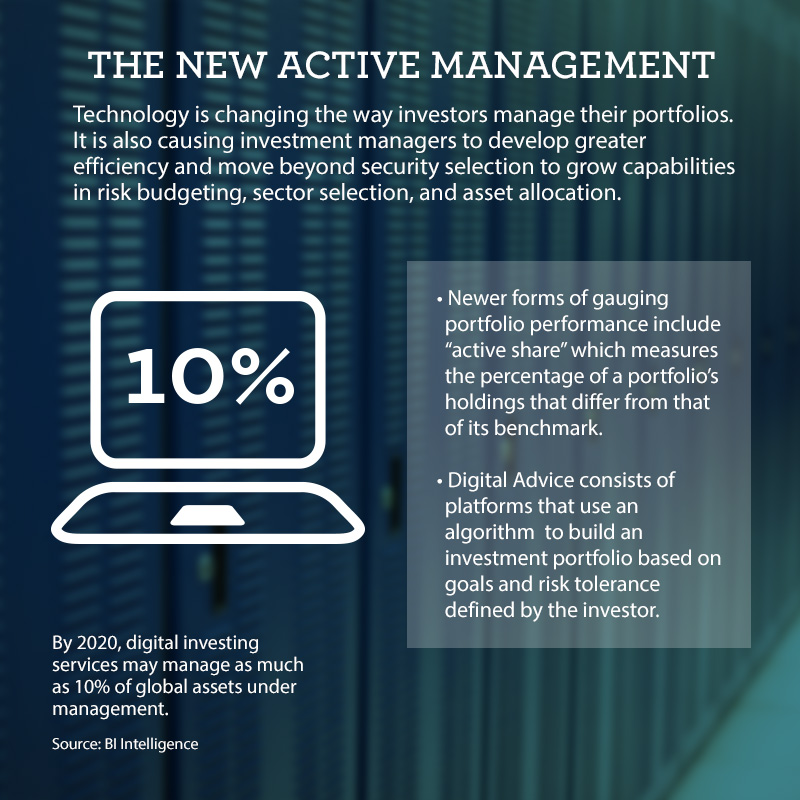 Infographic on Active Management trends, includes the stat that by 2020, digital investing may account for 10% of accounts under management. Other trends related to technology and financial services include innovation among active managers as passive funds lose steam, and new ways of analyzing portfolio performance, including active share