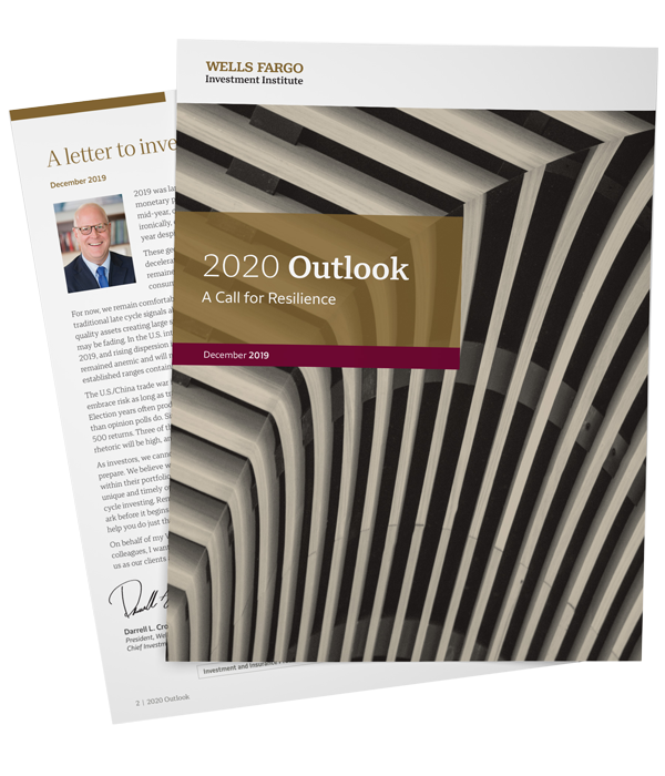Cover of the 2020 Outlook report by Wells Fargo Investment Institute.